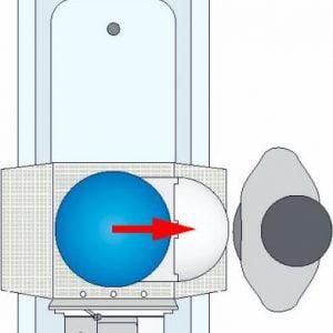instructie voor de draaihulp voor badlift Kogia 5